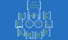 Copy of BTSA Presentation of Learning