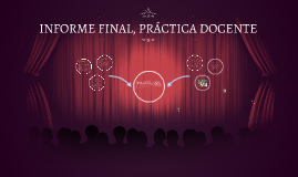 Copy of INFORME FINAL, PRACTICA DOCENTE