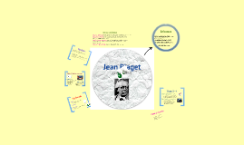 Copy of Jean Piaget: Stages of Cognitive Development