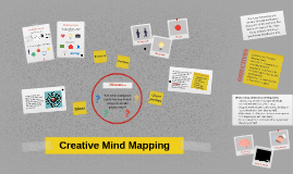 Creative Mind Mapping - Level 3