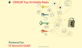 Copy of OWASP Top 10 Mobile Risks