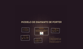 Copy of MODELO DE DIAMANTE DE PORTER