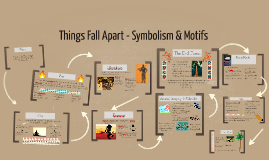 things fall apart symbolism The author of this paper examines the symbolism of pollution in various modes in toni morrison's beloved and chinua achebe's things fall apart he explains the symbolism of pollution as a mythic form contained and apprehended in literature.