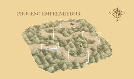 EMPRENDEDOR Y ESPÍRITU EMPRESARIAL