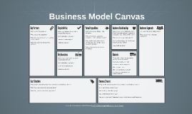Copy of Business Canvas