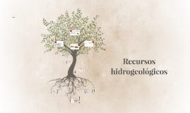Recursos hidrogeologicos