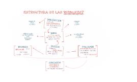 ESTRUCTURA DE LAS WEBQUEST