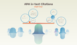 Steps for APA Citations