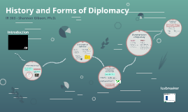 History and Forms of Diplomacy