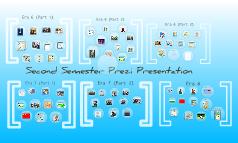 Second Semester Prezi Presentation