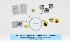 "Tema: ""DISEÑO EXPERIMENTAL DE UNA CELDA ELECTROQUÍMICA MICRO"