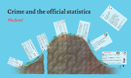 Copy of Crime and the official statistics