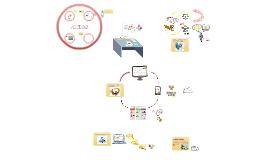 Corto - Era Digital y Negocio Electrónico