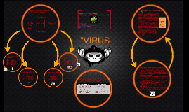 "Copy of ""VIRUS"""