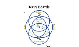 Copy of Senior Officer APPLY Board