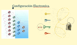 Copy of CONFIGURACION ELECTRONICA