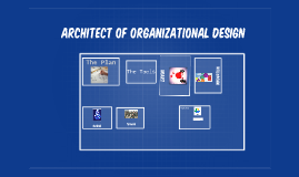 Copy of Architect of Organizational Design