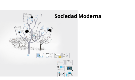 Copy of Sociedad Moderna