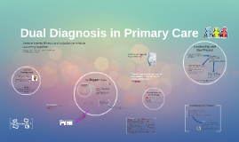 Dual Diagnosis in Primary Care