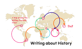 Writing about History