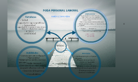 Copy of FODA PERSONAL