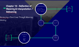 Chapter 10 - Reflection of Meaning