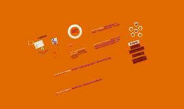 Copy of Copy of Copy of El proceso de la escritura
