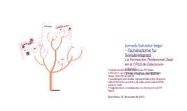 Copy of La FP Dual TEI - 19 de Juny