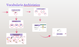 Vocabulario Archivistico