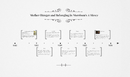 Mother Hunger in Morrison's A Mercy