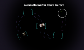 Batman Begins: The Hero's Journey