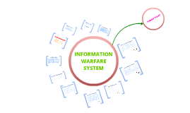 Information Warfare System
