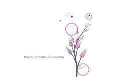 Copy of Inquiry Based Learning in History Classrooms