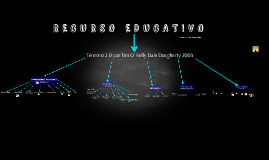 Copy of RECURSO EDUCATIVO