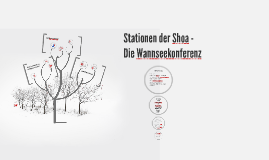 Stationen der Shoa - die Wannseekonferenz