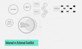 Copy of Internal vs External conflict