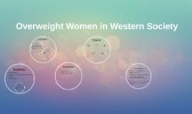 Overweight Women in Western Society