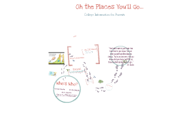 Copy of Oh the Places You'll Go...
