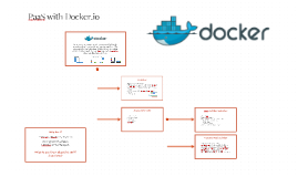 Next Generation PaaS and Software Distribution with Docker.i