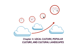 Copy of Chapter 4: LOCAL CULTURE, POPULAR CULTURE, AND CULTURAL LAND