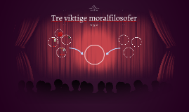 Tre viktige moralfilosofer
