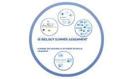 Copy of IB BIOLOGY SUMMER ASSIGNMENT: GROUPS OF ORGANISMS
