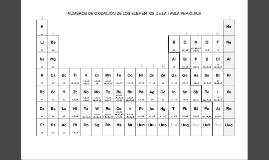 Copy of Números de oxidación en la tabla periódica.