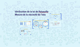 Copy of Vérification de la loi de Poiseuille - Mesure de la viscosit