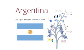 Copy of Copy of Argentina Country Project