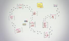 Roadmap Medienkonzept