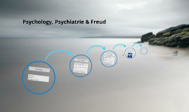 Psychology, Psychiatrie & Freud