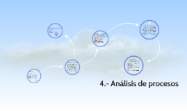 4.- Análisis de procesos
