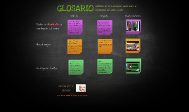 Cópia de Mind Mapping Template