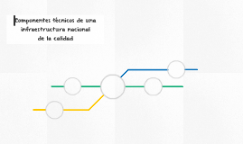 Componentes técnicos de una infraestructura nacional